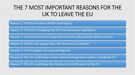 Brexit: reasons and possible implications - online