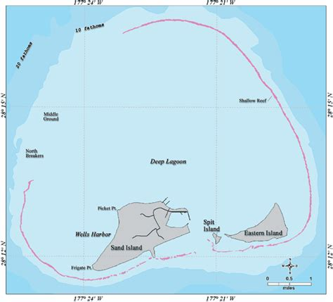 Battle Of Midway (Overview)