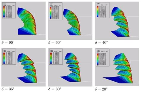 Modeling and Simulation of Chip Formation in High Speed