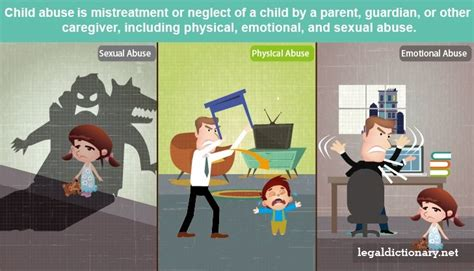 Child Abuse - Definition, Examples, Cases, Processes