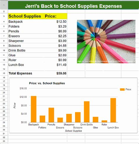 Google Classroom | School Supplies Expenses with Chart